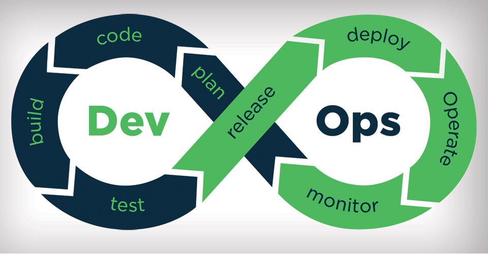Kỹ sư DevOps là gì? Vai trò và Nhiệm vụ của họ