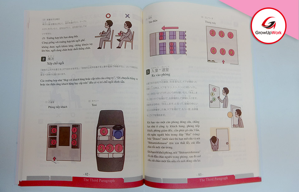Japanese business manner book in Vietnamese language version
