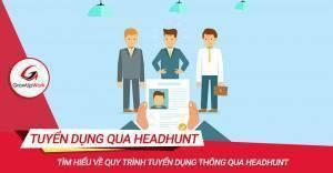 Quy trình tuyển dụng thông qua Headhunt