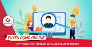 Tìm hiểu về Quy trình tuyển dụng Online