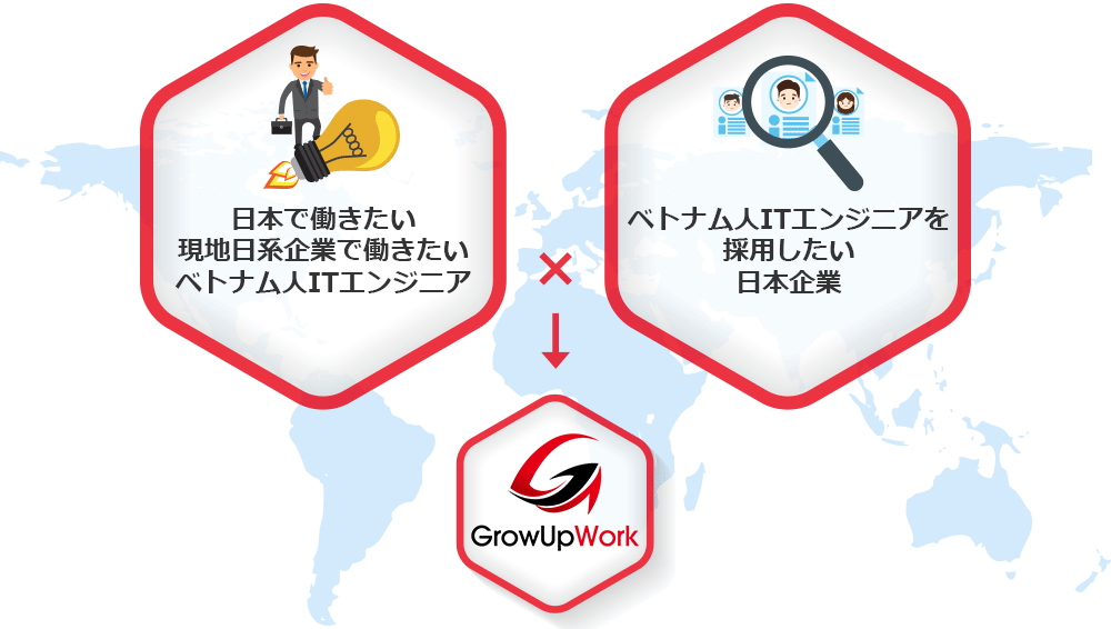 GROWUPWORK|ベトナム現地採用面接会に参加される企業様は登録無料です。!