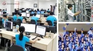 Báo cáo nhu cầu nguồn nhân lực ICT Việt Nam